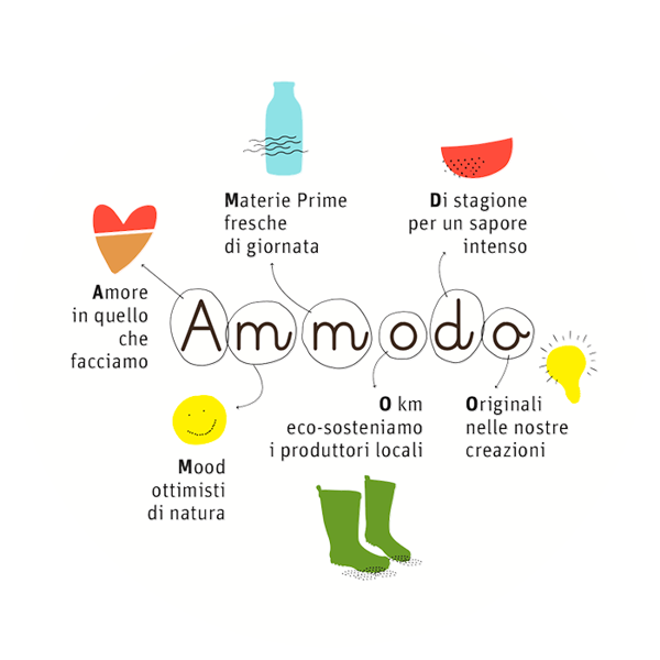 Ammodo Gelateria - Pisa